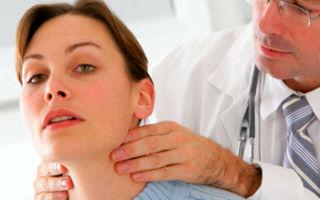 Всё об аденоме щитовидной железы