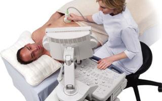 Проведение и результаты УЗИ поджелудочной железы