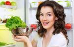 Необходимые продукты для нормальной работы щитовидной железы