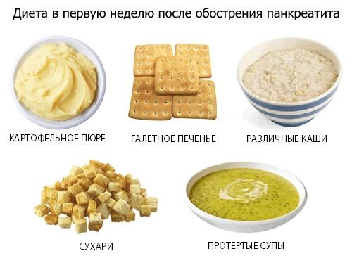 что можно кушать при правильном питании