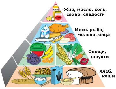 холецистит панкреатит
