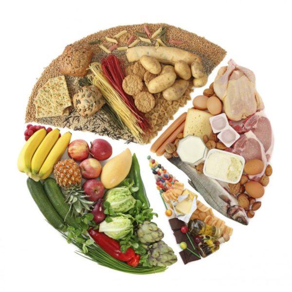 что можно есть при болезни поджелудочной железы