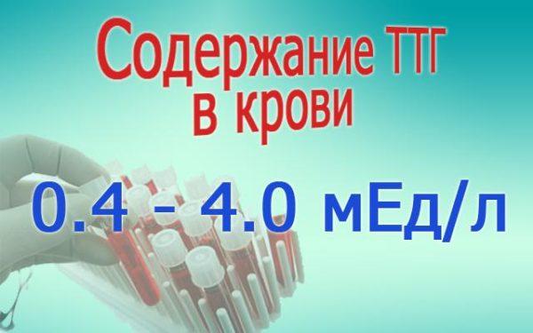 гормоны щитовидной железы ттг и т4 норма у женщин