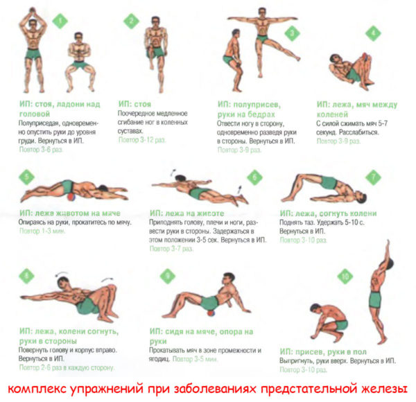упражнения для предстательной железы