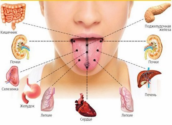 удаление щитовидной железы