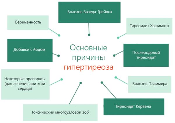 гипотиреоз симптомы у женщин