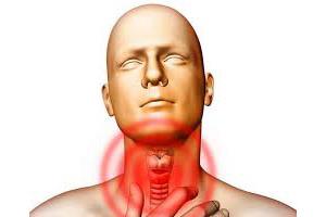 Субклинический гипотиреоз симптомы и лечение у женщин